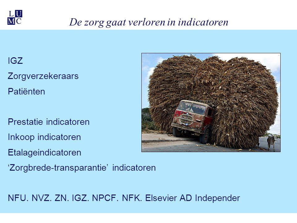 De zorg gaat verloren in indicatoren IGZ Zorgverzekeraars Patiënten Prestatie indicatoren Inkoop indicatoren Etalageindicatoren 'Zorgbrede-transparant