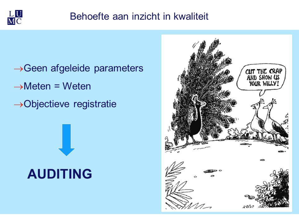 Behoefte aan inzicht in kwaliteit  Geen afgeleide parameters  Meten = Weten  Objectieve registratie AUDITING