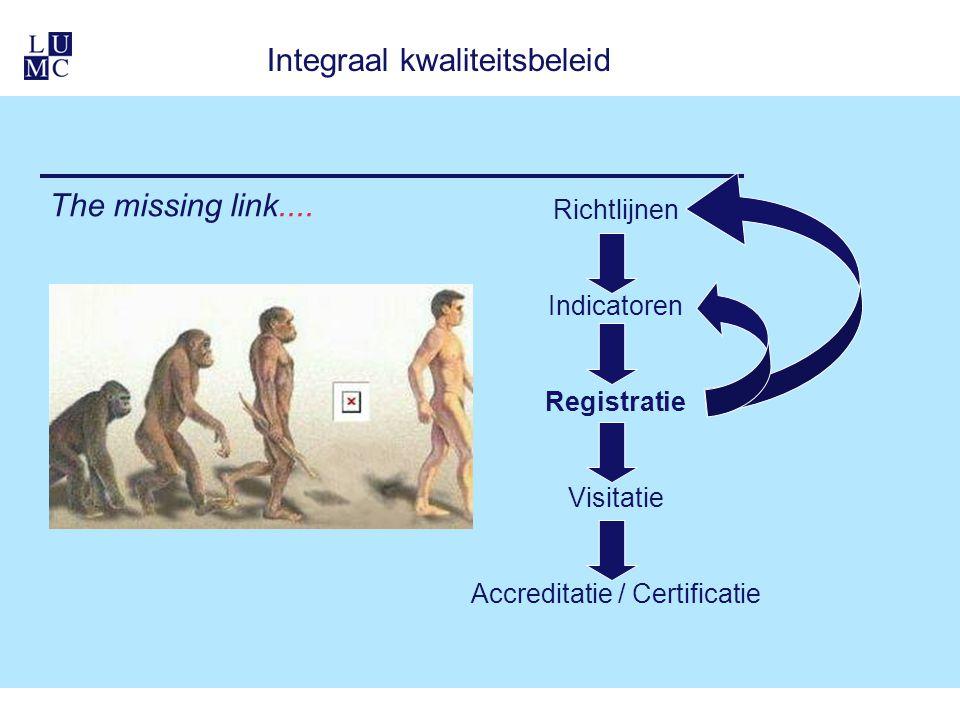 Integraal kwaliteitsbeleid The missing link.... Richtlijnen Indicatoren Registratie Visitatie Accreditatie / Certificatie