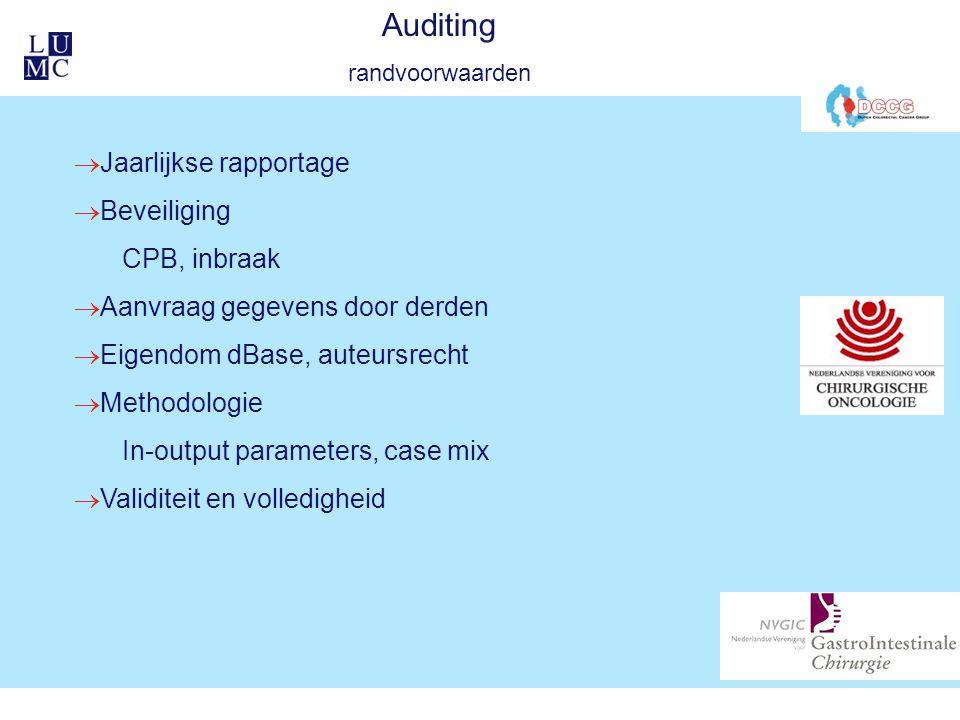 Auditing randvoorwaarden  Jaarlijkse rapportage  Beveiliging CPB, inbraak  Aanvraag gegevens door derden  Eigendom dBase, auteursrecht  Methodolo