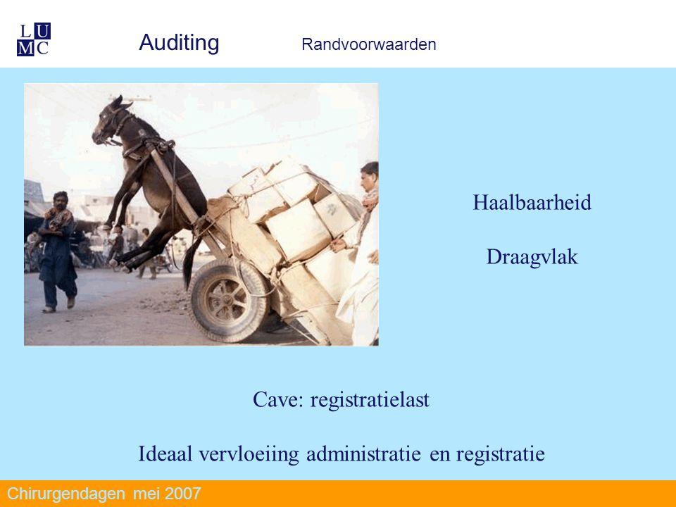 Chirurgendagen mei 2007 Auditing Randvoorwaarden Cave: registratielast Ideaal vervloeiing administratie en registratie Haalbaarheid Draagvlak