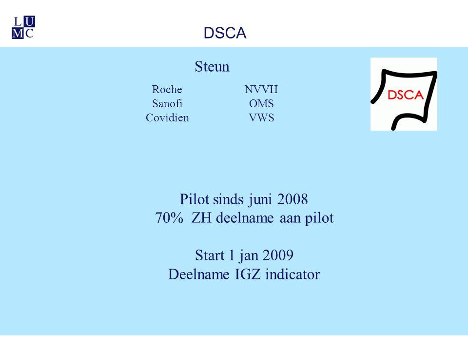 DSCA Steun Pilot sinds juni 2008 70% ZH deelname aan pilot Start 1 jan 2009 Deelname IGZ indicator NVVH OMS VWS Roche Sanofi Covidien