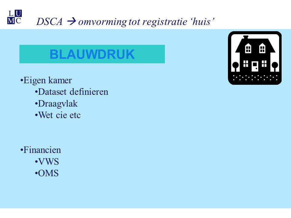 BLAUWDRUK DSCA  omvorming tot registratie 'huis' Eigen kamer Dataset definieren Draagvlak Wet cie etc Financien VWS OMS