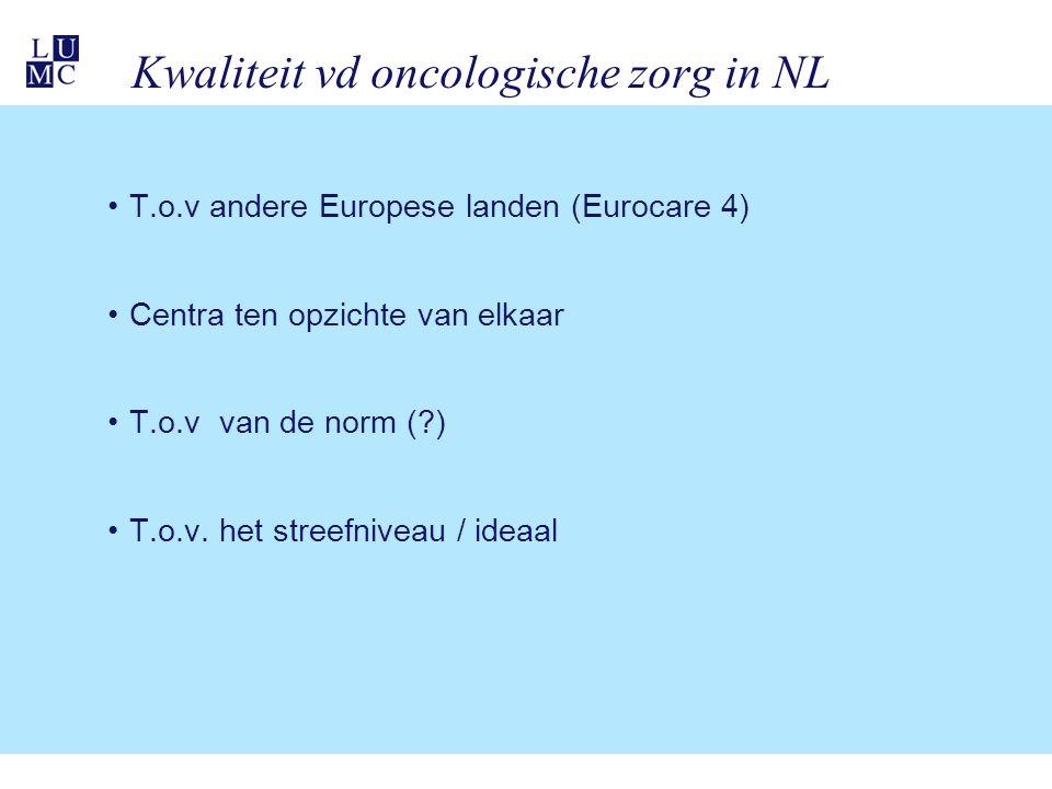 Kwaliteit vd oncologische zorg in NL T.o.v andere Europese landen (Eurocare 4) Centra ten opzichte van elkaar T.o.v van de norm (?) T.o.v. het streefn