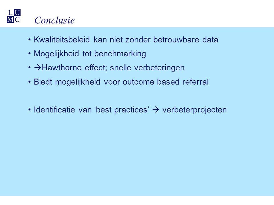 Conclusie Kwaliteitsbeleid kan niet zonder betrouwbare data Mogelijkheid tot benchmarking  Hawthorne effect; snelle verbeteringen Biedt mogelijkheid