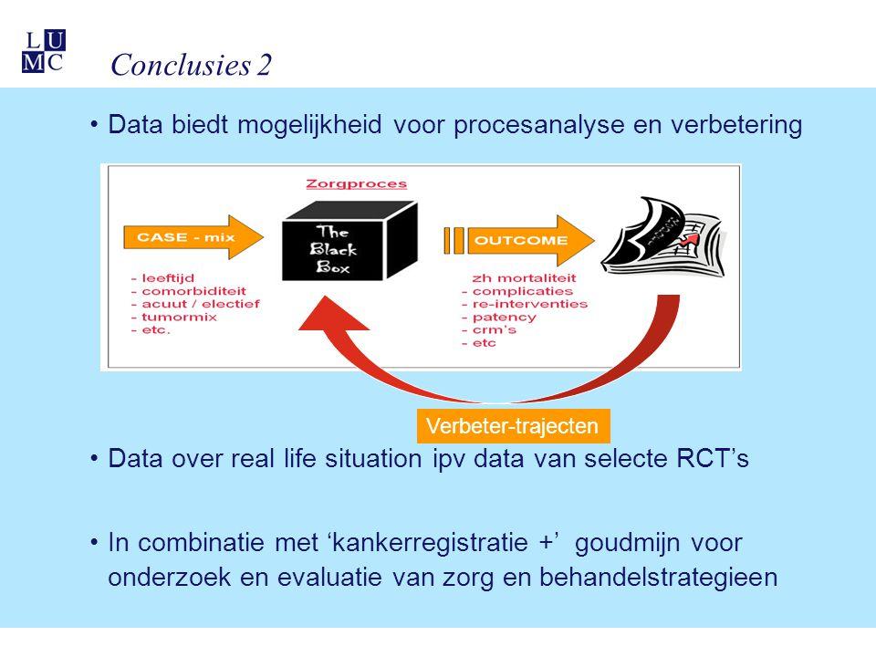 Conclusies 2 Data biedt mogelijkheid voor procesanalyse en verbetering Data over real life situation ipv data van selecte RCT's In combinatie met 'kan