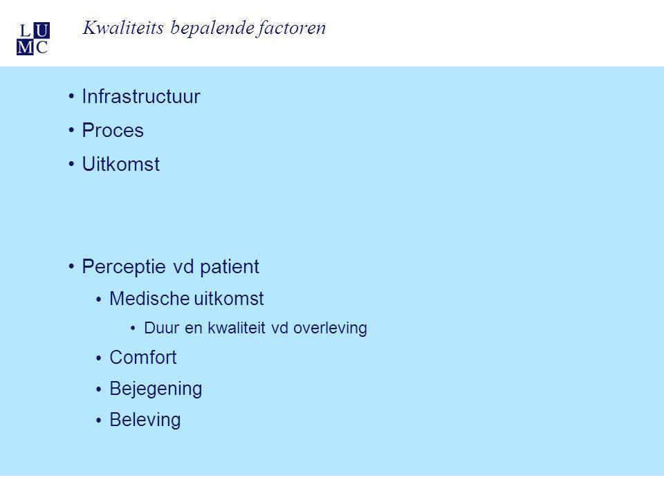 Kwaliteits bepalende factoren Infrastructuur Proces Uitkomst Perceptie vd patient Medische uitkomst Duur en kwaliteit vd overleving Comfort Bejegening