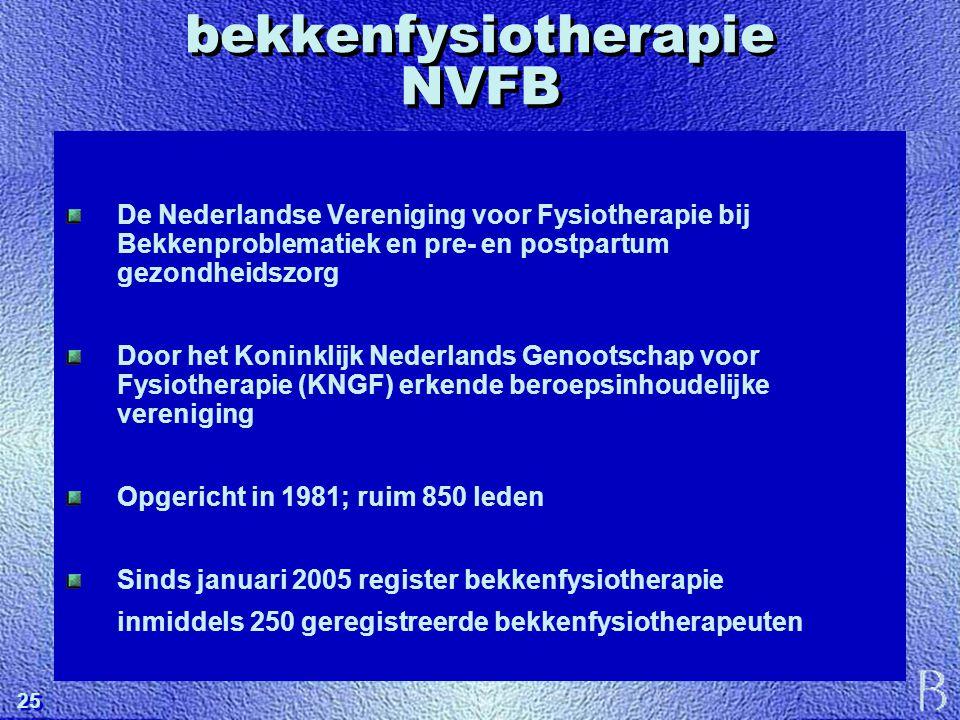 25 bekkenfysiotherapie NVFB De Nederlandse Vereniging voor Fysiotherapie bij Bekkenproblematiek en pre- en postpartum gezondheidszorg Door het Koninkl