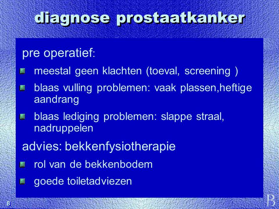 8 8 diagnose prostaatkanker pre operatief : meestal geen klachten (toeval, screening ) blaas vulling problemen: vaak plassen,heftige aandrang blaas le
