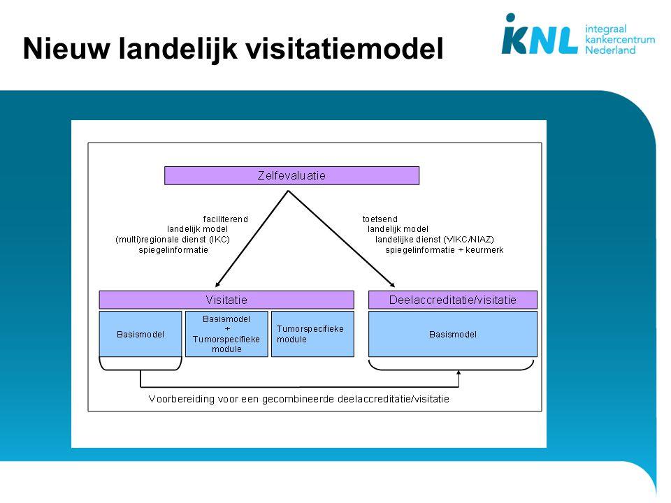 5 Nieuw landelijk visitatiemodel