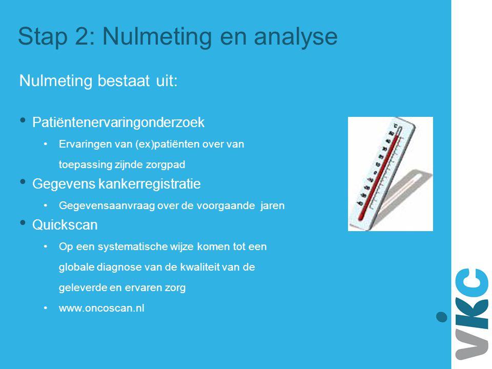Stap 2: Nulmeting en analyse Nulmeting bestaat uit: Patiëntenervaringonderzoek Ervaringen van (ex)patiënten over van toepassing zijnde zorgpad Gegeven