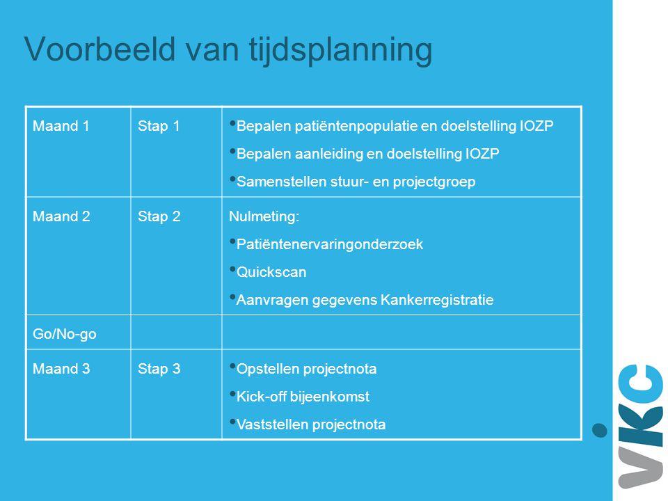 Voorbeeld van tijdsplanning Maand 1Stap 1 Bepalen patiëntenpopulatie en doelstelling IOZP Bepalen aanleiding en doelstelling IOZP Samenstellen stuur-