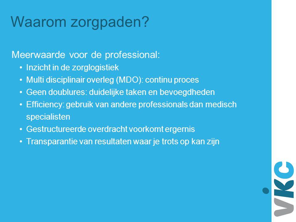 Waarom zorgpaden? Meerwaarde voor de professional: Inzicht in de zorglogistiek Multi disciplinair overleg (MDO): continu proces Geen doublures: duidel