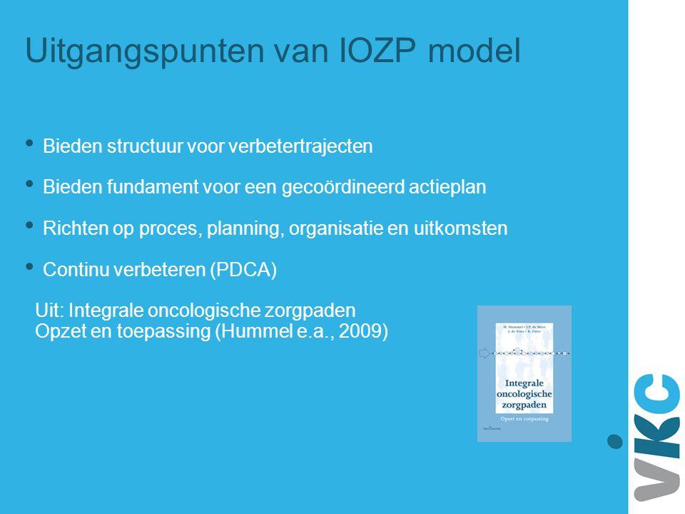 Uitgangspunten van IOZP model patiënt centraal multidisciplinair karakter gerichtheid op het verbeteren van zowel de kwaliteit als de efficiency van de zorg streven om op een gestructureerde en gesystematiseerde wijze de aan zorgpaden gerelateerde doelen te bereiken nadruk op afstemmingsvraagstukken binnen de gehele zorgketen voor een homogene groep patiënten aantoonbare kwaliteit (meetbaar)