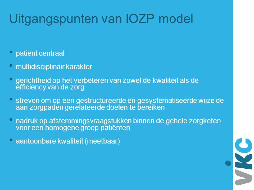 Uitgangspunten van IOZP model patiënt centraal multidisciplinair karakter gerichtheid op het verbeteren van zowel de kwaliteit als de efficiency van d
