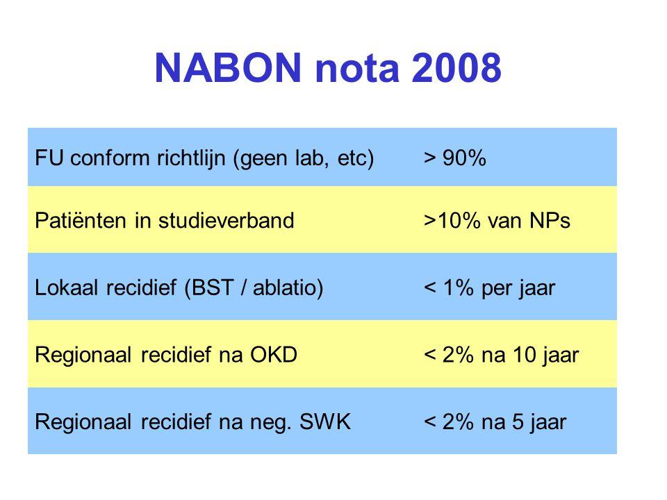 NABON nota 2008 FU conform richtlijn (geen lab, etc)> 90% Patiënten in studieverband>10% van NPs Lokaal recidief (BST / ablatio)< 1% per jaar Regionaa