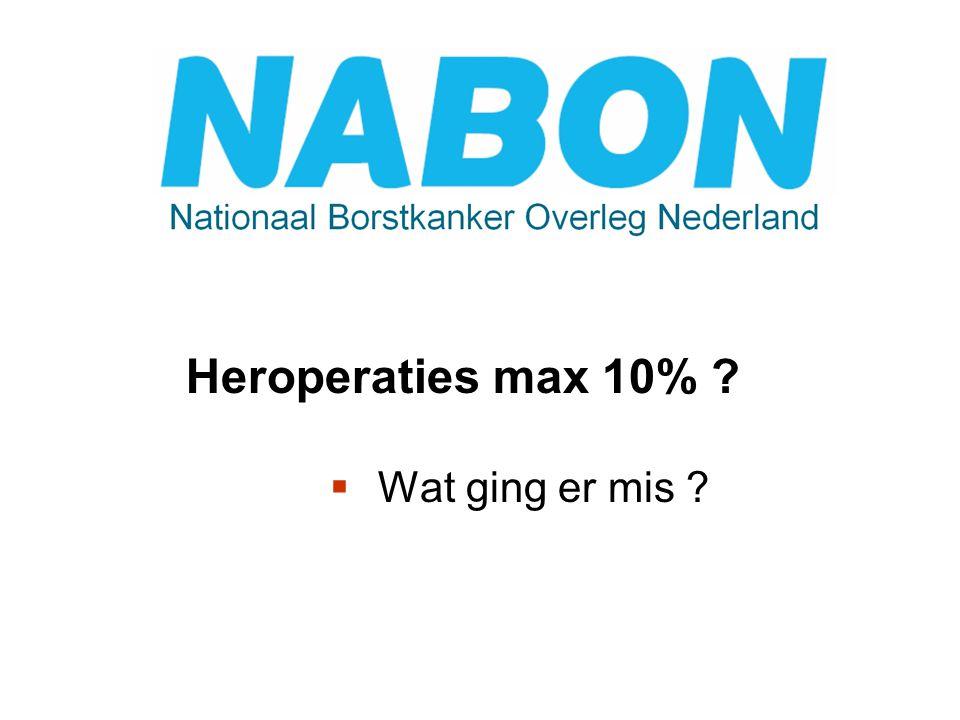 Heroperaties max 10% .