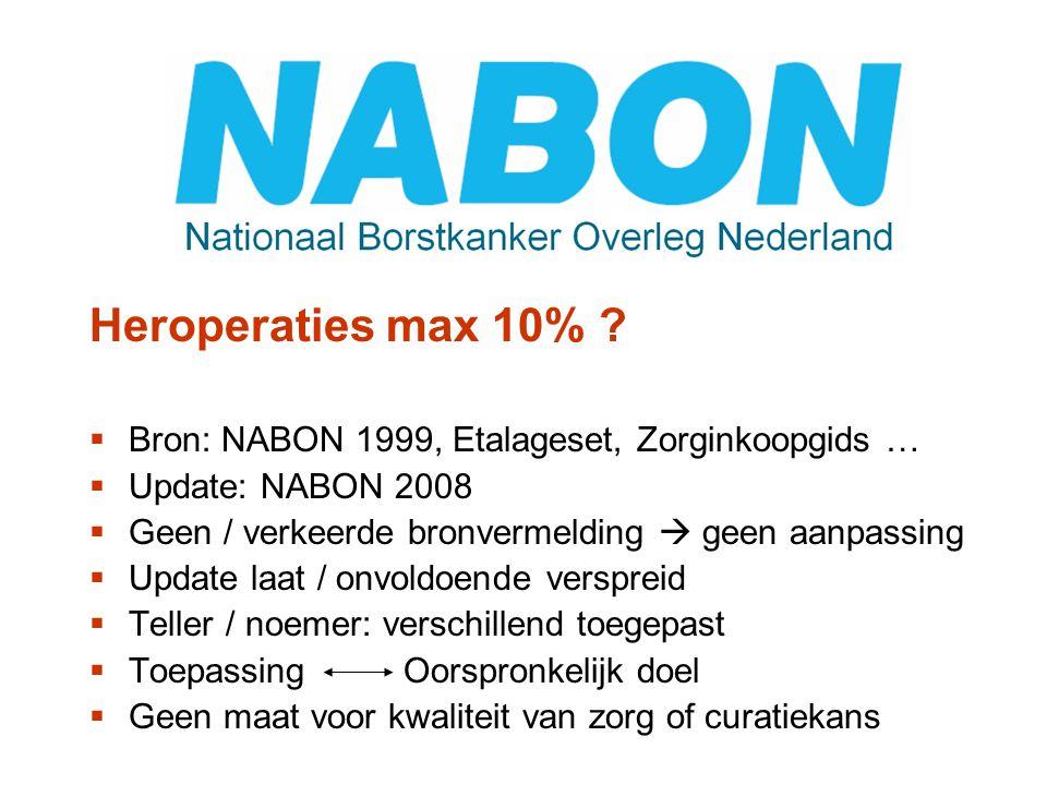 Heroperaties max 10% ?  Bron: NABON 1999, Etalageset, Zorginkoopgids …  Update: NABON 2008  Geen / verkeerde bronvermelding  geen aanpassing  Upd