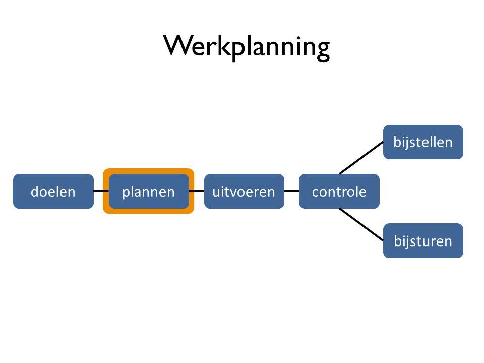 Termijnplanningen –langetermijnplanning doelstellingen voor vijf tot tien jaar –middellangetermijnplanning deelplannen voor één tot vijf jaar –Korte-termijnplanning plannen voor maximaal één jaar –algemeen plan –specifiek werkplan