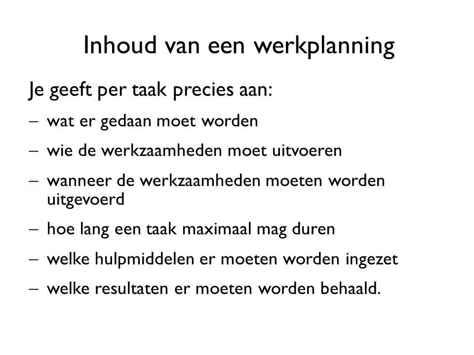 Opstellen van een werkplanning 1.inventarisere n van taken 2.