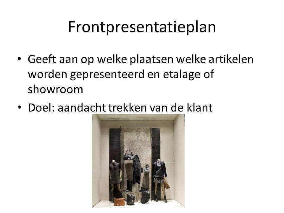 Frontpresentatieplan Geeft aan op welke plaatsen welke artikelen worden gepresenteerd en etalage of showroom Doel: aandacht trekken van de klant