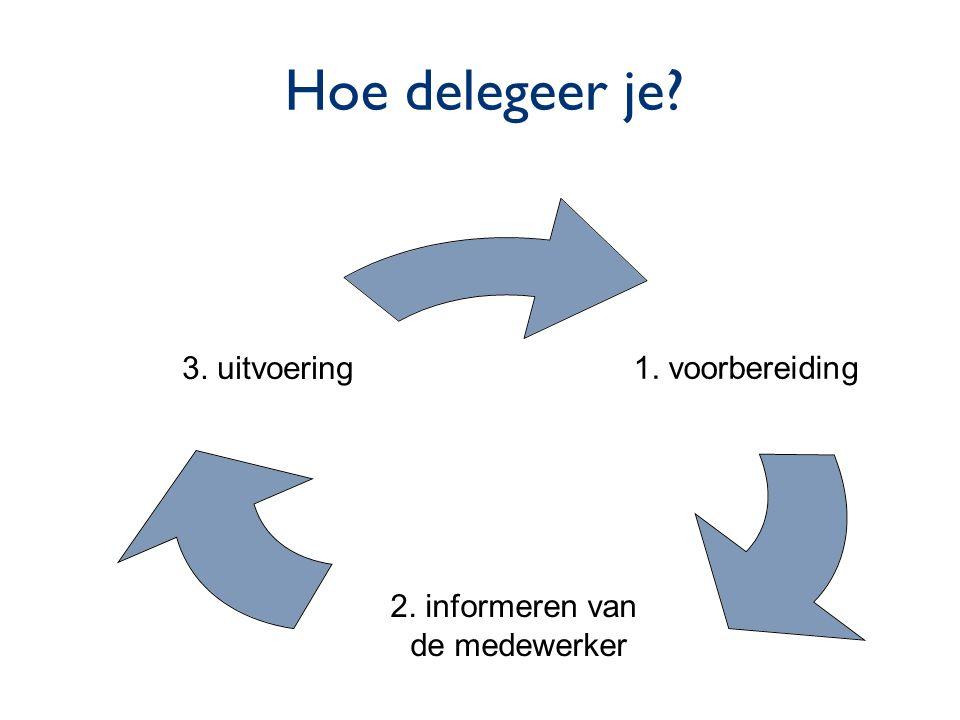 Hoe delegeer je? 1. voorbereiding 2. informeren van de medewerker 3. uitvoering