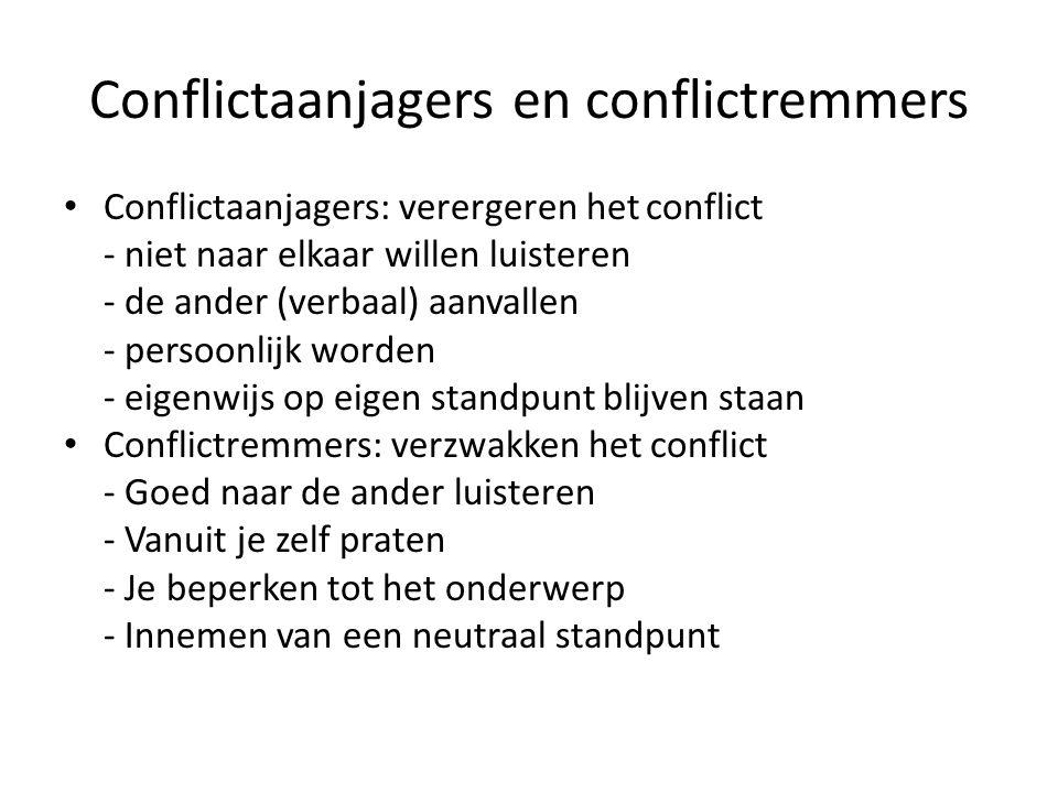 Conflictaanjagers en conflictremmers Conflictaanjagers: verergeren het conflict - niet naar elkaar willen luisteren - de ander (verbaal) aanvallen - p