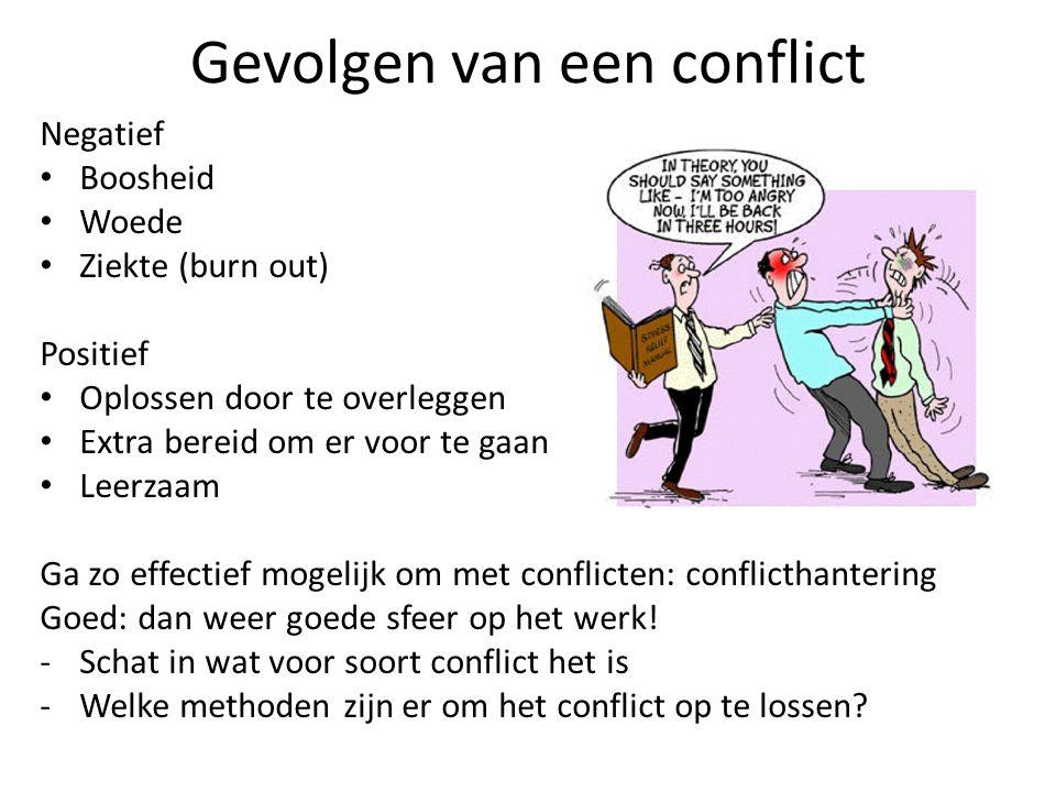 Soorten conflicten soorten conflicten verdelings- conflict persoonlijk conflict zakelijk conflict machts- conflict