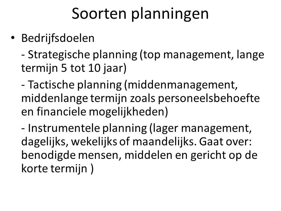 Soorten planningen Bedrijfsdoelen - Strategische planning (top management, lange termijn 5 tot 10 jaar) - Tactische planning (middenmanagement, midden