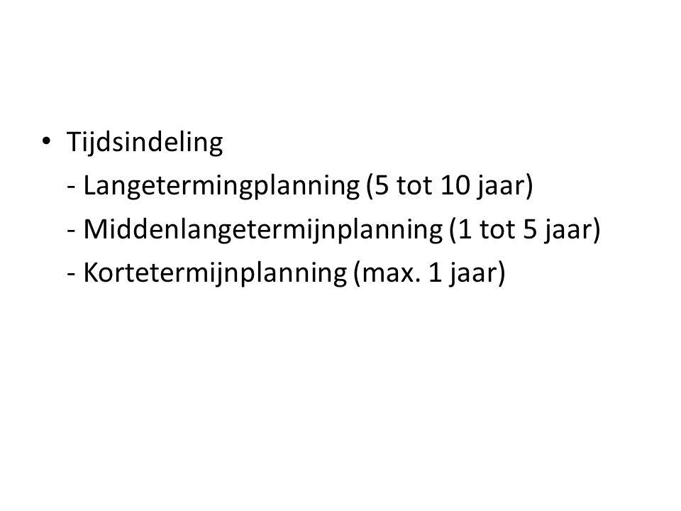 Tijdsindeling - Langetermingplanning (5 tot 10 jaar) - Middenlangetermijnplanning (1 tot 5 jaar) - Kortetermijnplanning (max. 1 jaar)