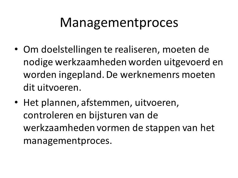 Doelen: richting aan handelen voor toekomst Plannen: Manager leidt en begeleidt Uitvoeren: Manager is hierbij verantwoordelijk Controle: Vergelijken met ideale plan - Bijstellen: Plan aanpassen - Bijsturen: Uitvoering aanpassen