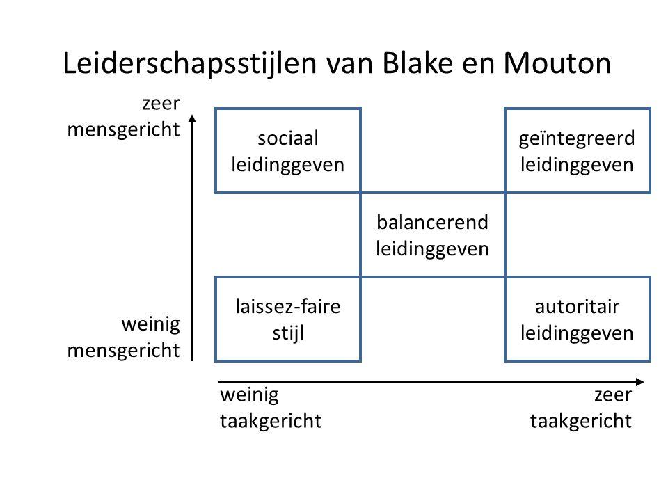 Leiderschapsstijlen van Blake en Mouton sociaal leidinggeven laissez-faire stijl balancerend leidinggeven autoritair leidinggeven geïntegreerd leiding