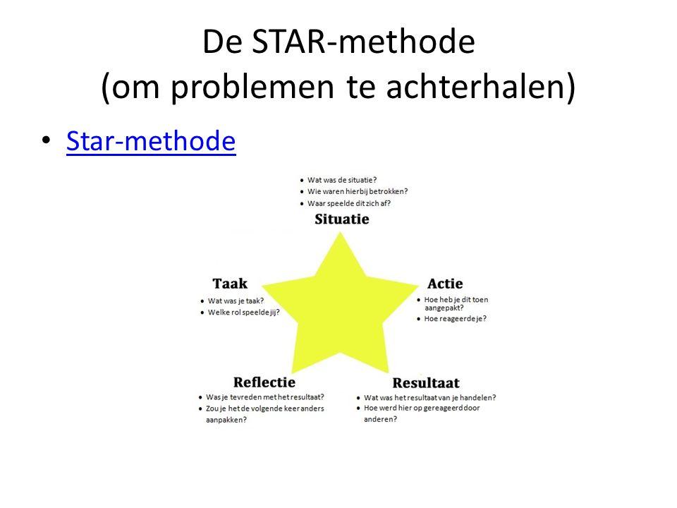 De STAR-methode (om problemen te achterhalen) Star-methode