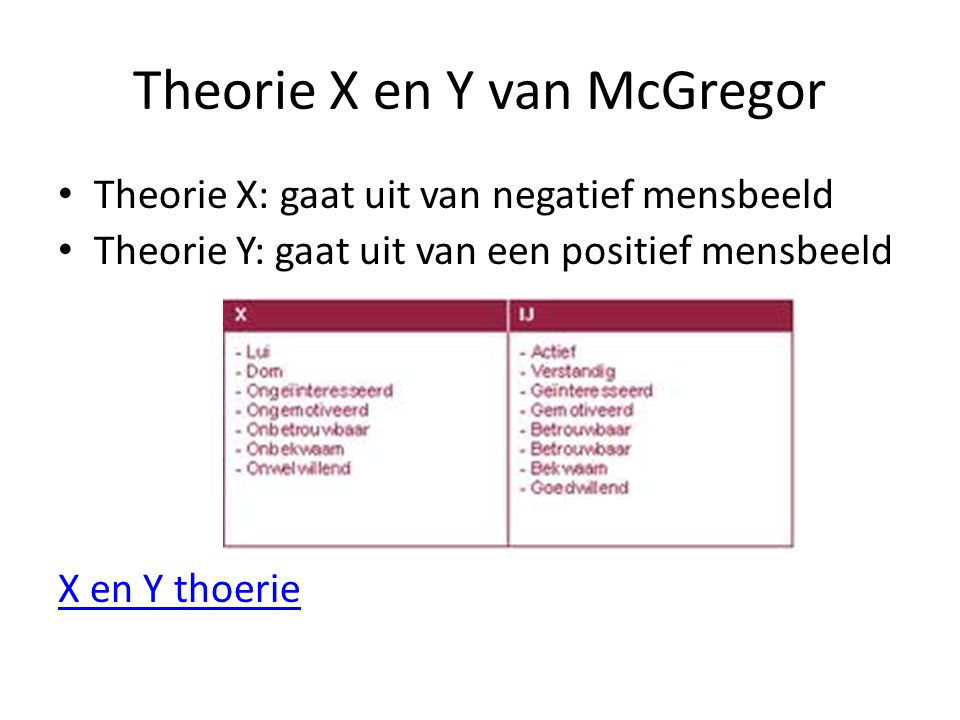 Theorie X en Y van McGregor Theorie X: gaat uit van negatief mensbeeld Theorie Y: gaat uit van een positief mensbeeld X en Y thoerie