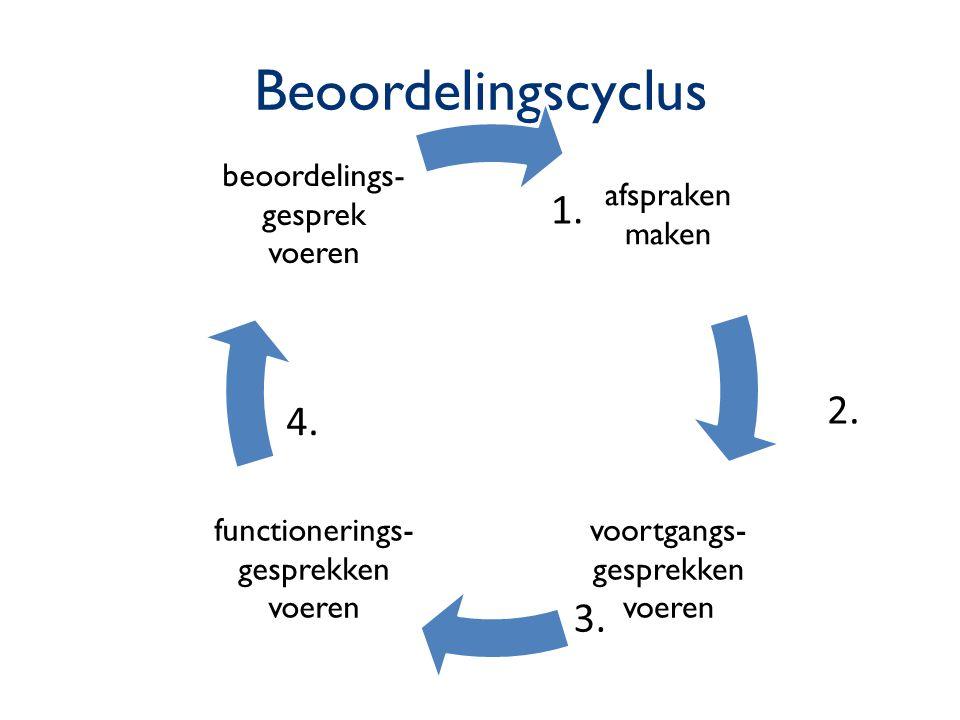 Beoordelingscyclus afspraken maken voortgangs- gesprekken voeren functionerings- gesprekken voeren beoordelings- gesprek voeren 1. 4. 3. 2.