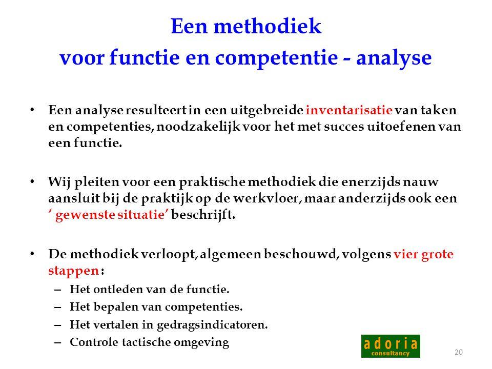 19 Geïntegreerde aanpak Combineer 3 basiselementen  Functie  Competentie  Tactische omgeving
