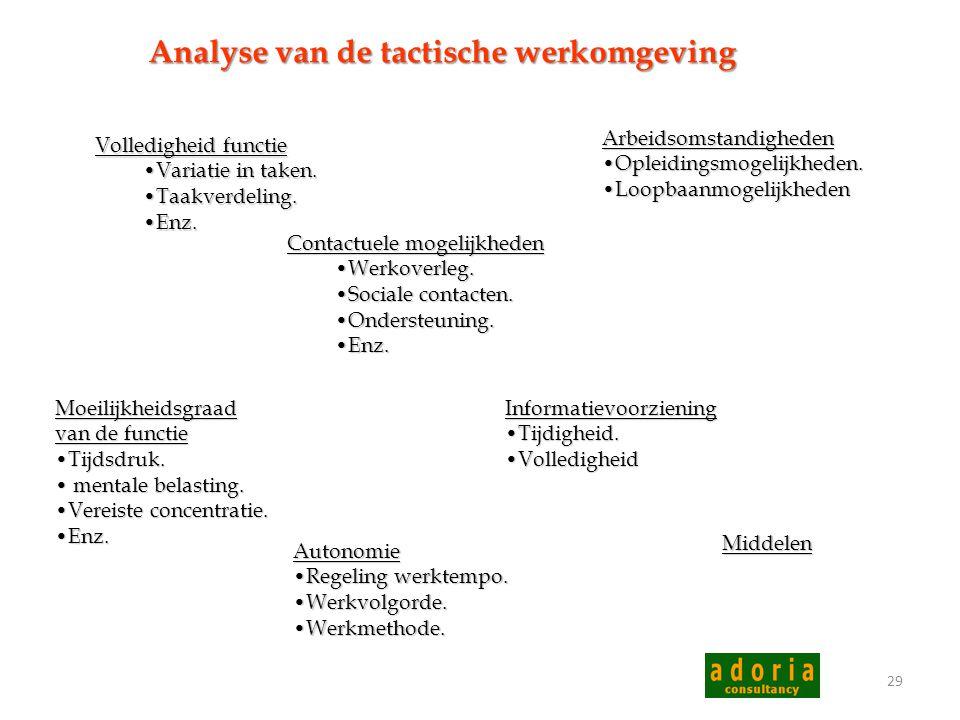 28 Informatievoorzie-ning Tijdigheid, volledigheid en betrouwbaarheid Autonomie Regeling werktempo, -volgorde en -methode Arbeids-omstan-digheden Ople