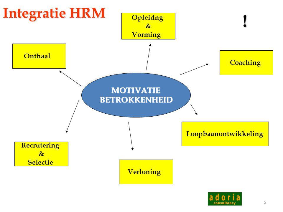 4 Competentiemanagement Recrutering & Selectie Onthaal Opleidng & Vorming Coaching Loopbaanontwikkeling Verloning Integratie HRM !