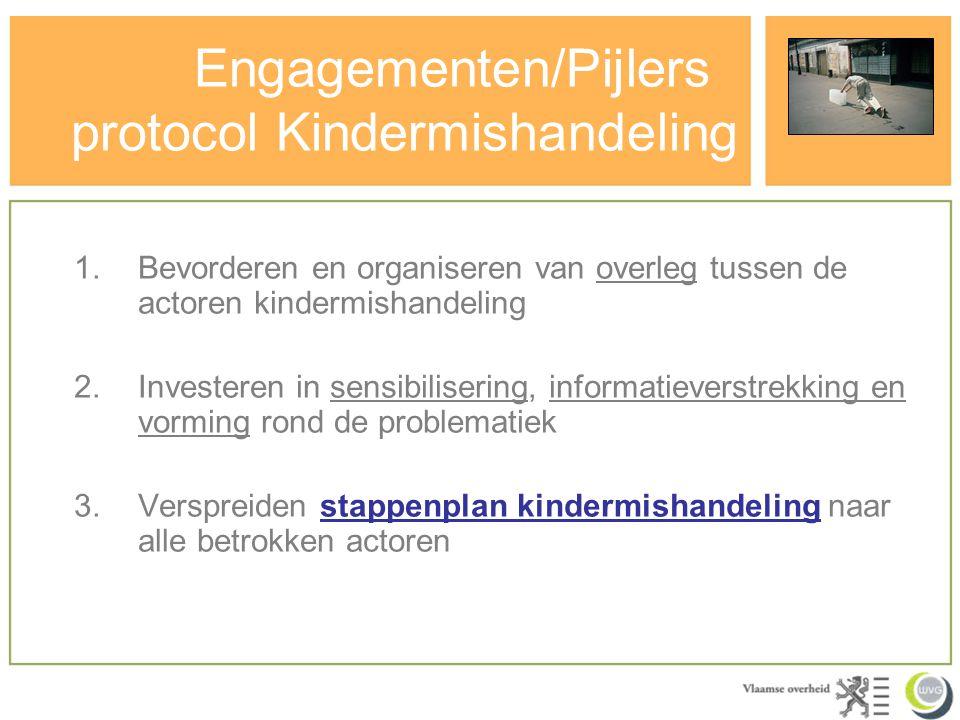 Engagementen/Pijlers protocol Kindermishandeling 1.Bevorderen en organiseren van overleg tussen de actoren kindermishandeling 2.Investeren in sensibil