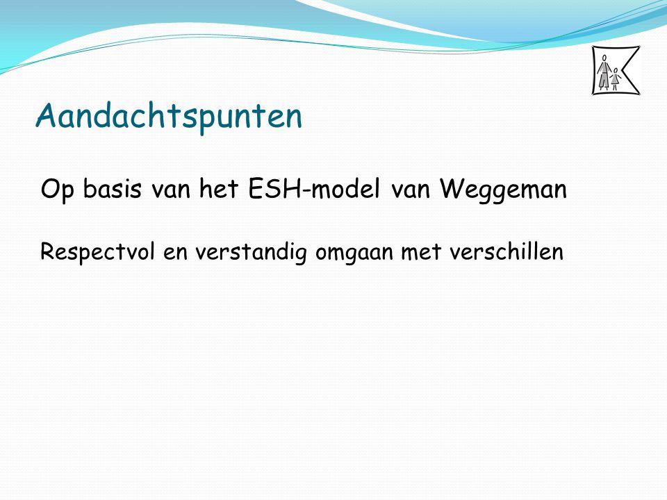 Aandachtspunten Op basis van het ESH-model van Weggeman Respectvol en verstandig omgaan met verschillen