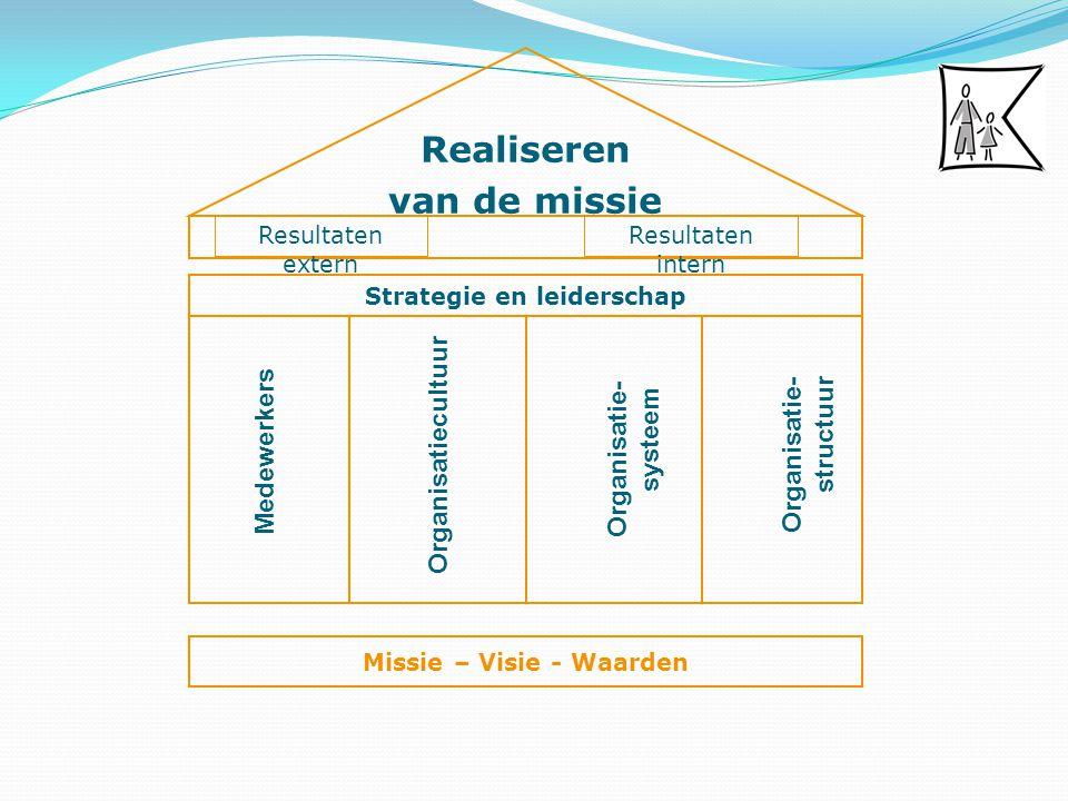 Missie – Visie - Waarden Organisatiecultuur Medewerkers Organisatie- systeem Organisatie- structuur Strategie en leiderschap Realiseren van de missie