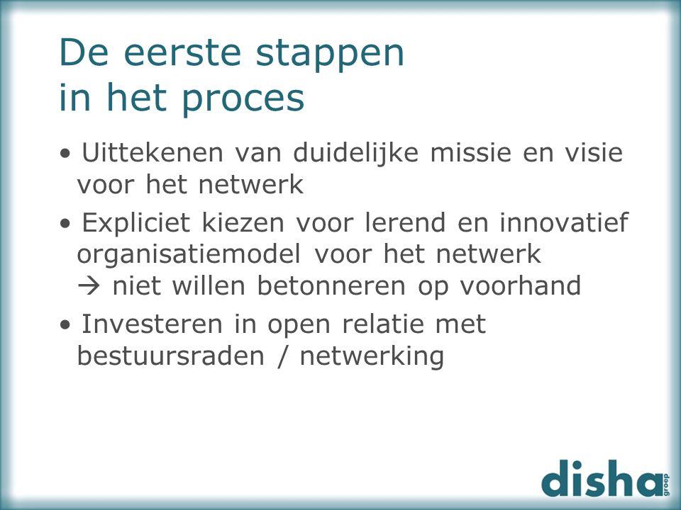 De eerste stappen in het proces Uittekenen van duidelijke missie en visie voor het netwerk Expliciet kiezen voor lerend en innovatief organisatiemodel