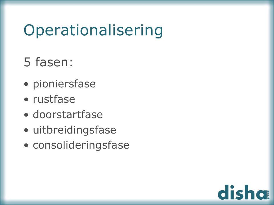 Operationalisering 5 fasen: pioniersfase rustfase doorstartfase uitbreidingsfase consolideringsfase