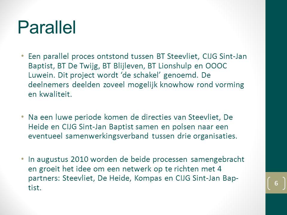 Parallel Een parallel proces ontstond tussen BT Steevliet, CIJG Sint-Jan Baptist, BT De Twijg, BT Blijleven, BT Lionshulp en OOOC Luwein.