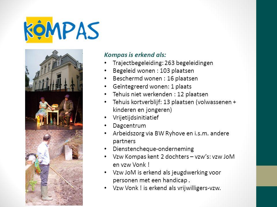 Kompas is erkend als: Trajectbegeleiding: 263 begeleidingen Begeleid wonen : 103 plaatsen Beschermd wonen : 16 plaatsen Geïntegreerd wonen: 1 plaats T