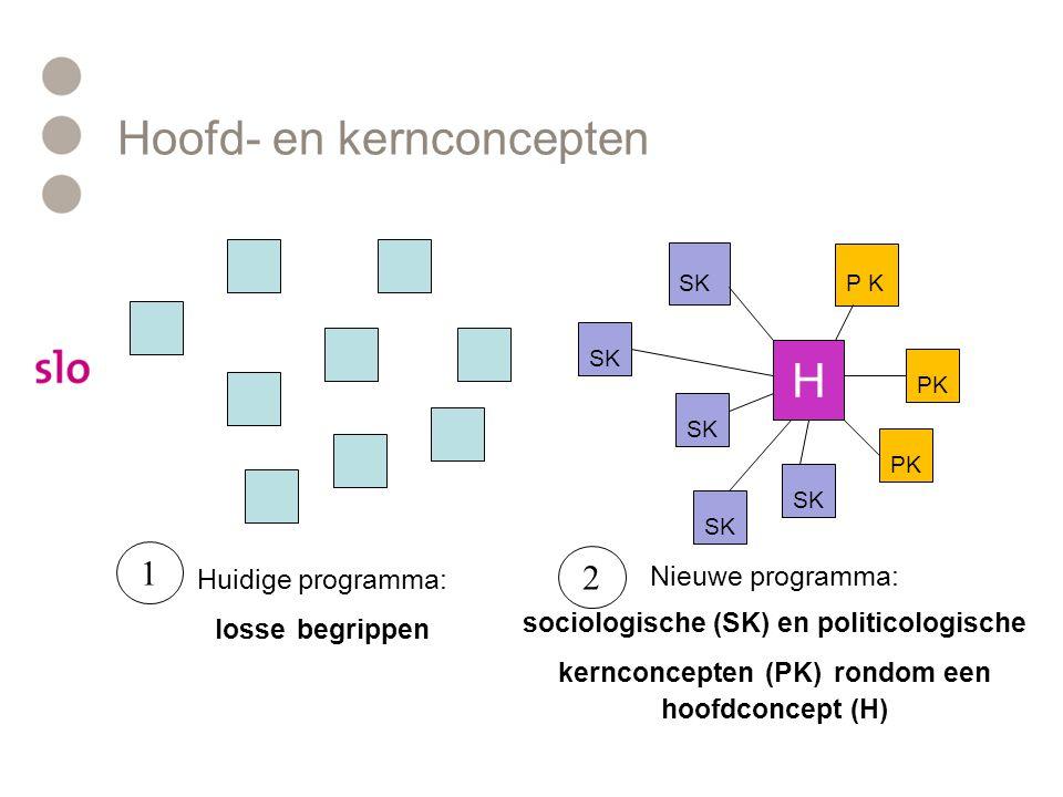 Hoofd- en kernconcepten H PK SK Huidige programma: losse begrippen 1 Nieuwe programma: sociologische (SK) en politicologische kernconcepten (PK) rondo