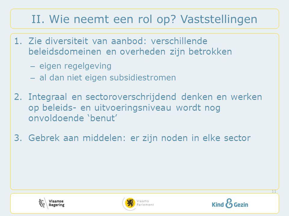 II. Wie neemt een rol op? Vaststellingen 1.Zie diversiteit van aanbod: verschillende beleidsdomeinen en overheden zijn betrokken – eigen regelgeving –