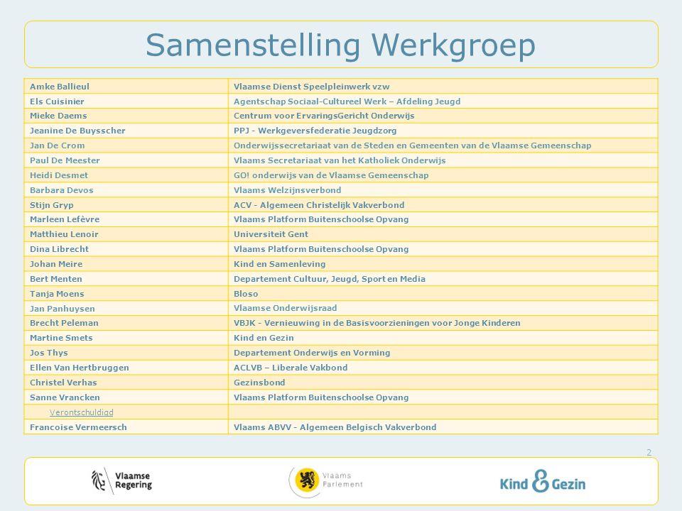 Samenstelling Werkgroep Amke BallieulVlaamse Dienst Speelpleinwerk vzw Els CuisinierAgentschap Sociaal-Cultureel Werk – Afdeling Jeugd Mieke DaemsCent