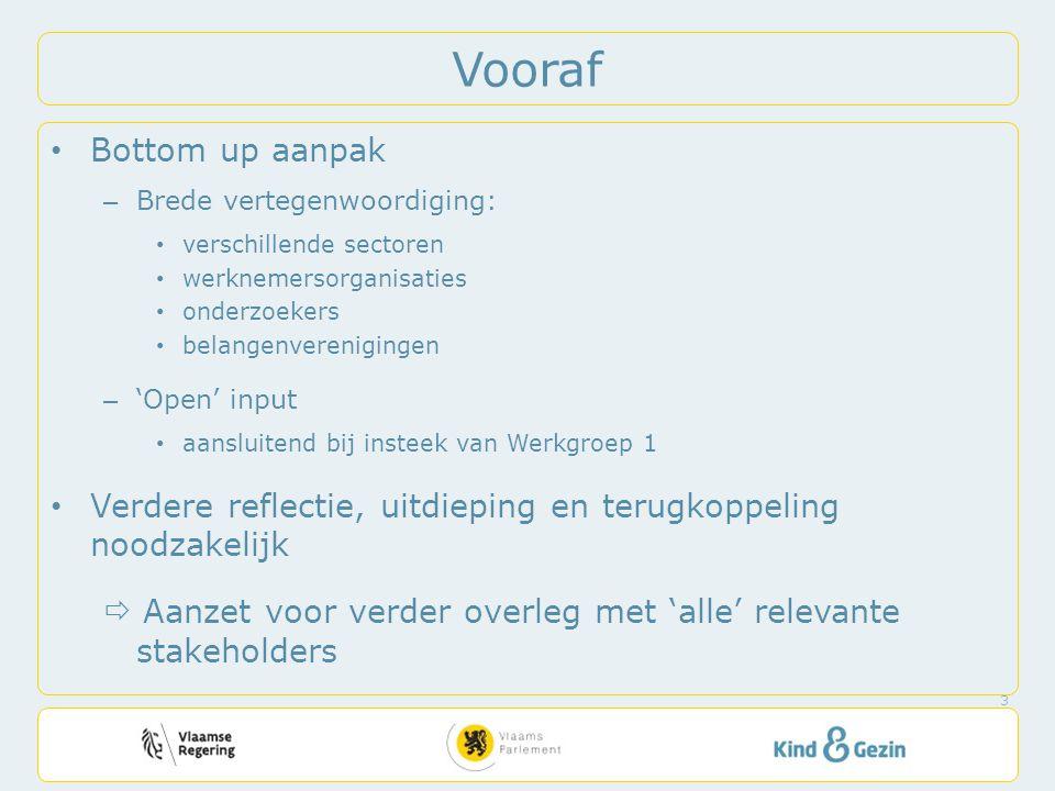Vooraf Bottom up aanpak – Brede vertegenwoordiging: verschillende sectoren werknemersorganisaties onderzoekers belangenverenigingen – 'Open' input aan