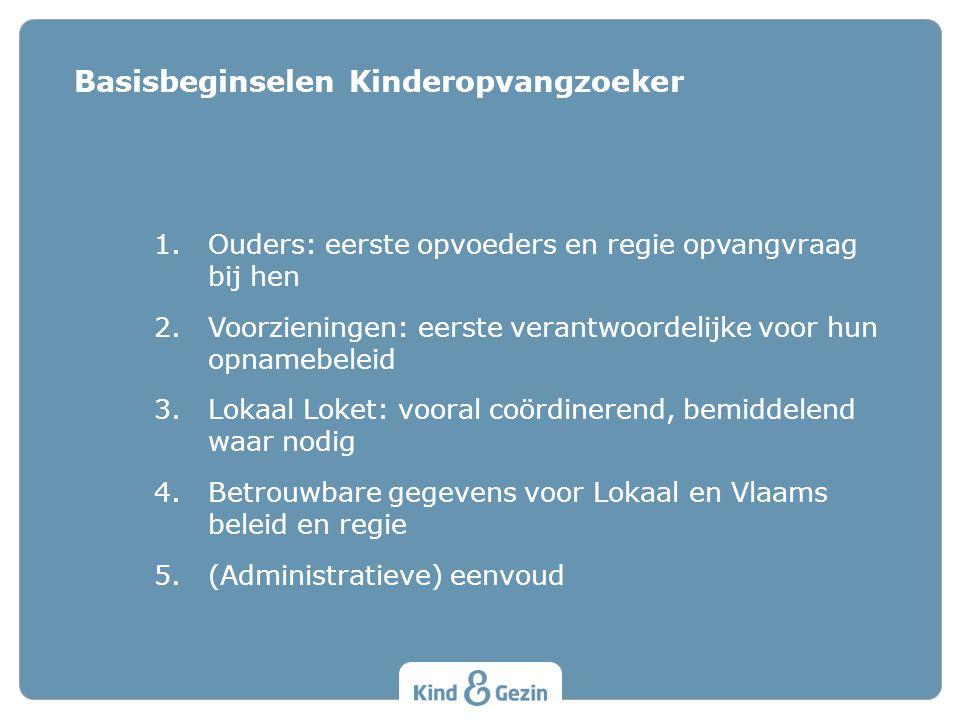 1.Ouders: eerste opvoeders en regie opvangvraag bij hen 2.Voorzieningen: eerste verantwoordelijke voor hun opnamebeleid 3.Lokaal Loket: vooral coördin